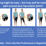 hip hanging how not to stand for hip pain relief. sciatica, ischiofemoral impingement, sciatica, gluteal tendinopathy, trochanteric bursitis