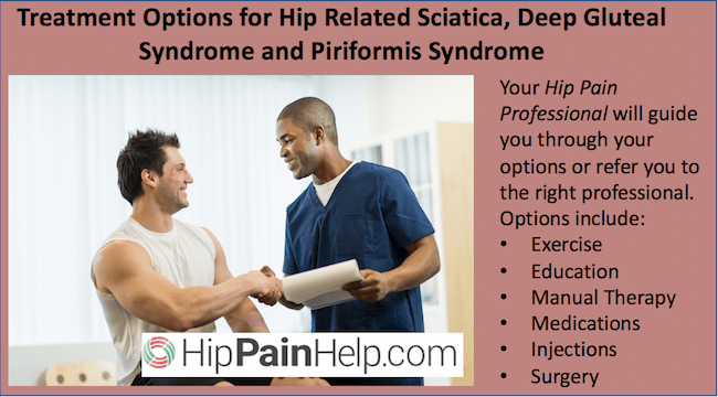 treatment options for sciatica and deep gluteal syndrome